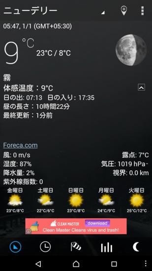 『北部は寒い』
